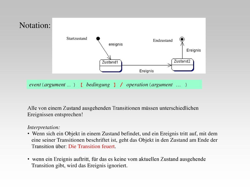 Notation: event(argument … ) [ bedingung ] / operation(argument … )